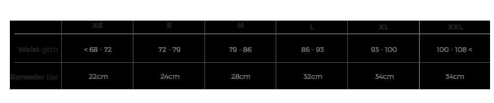 c81385e82 Kitesurfing trapez (2018) - Vælg mellem kite trapez fra Mystic, ION ...